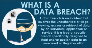 The Cost of Data Breaches