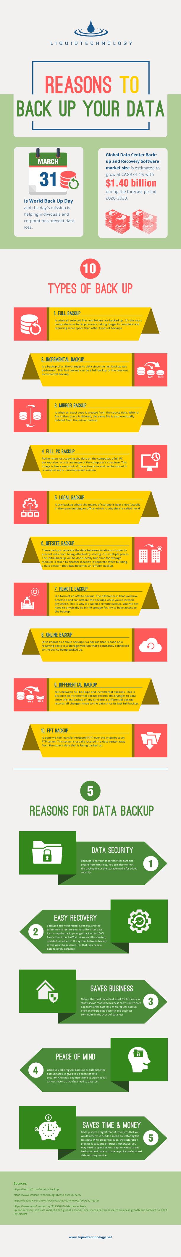 Reasons to backup your data infographic